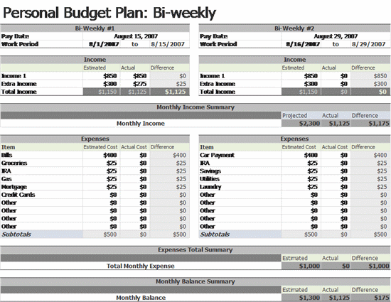 Bi Weekly Budget Template Free Home Budget Templates Ms Excel Templates