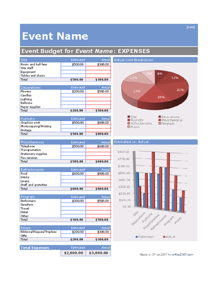 Click Event Budget Manager Template Now to download the template.