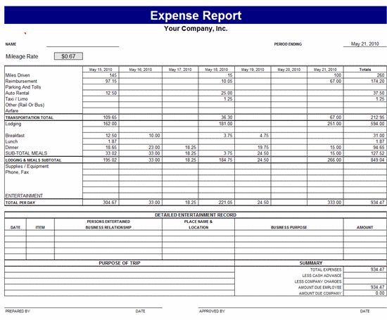 Expense report template | Report Templates | MS Office Templates