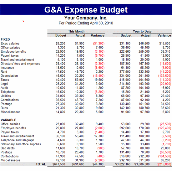 Click G & A Expense Budget Template Now to download the template.