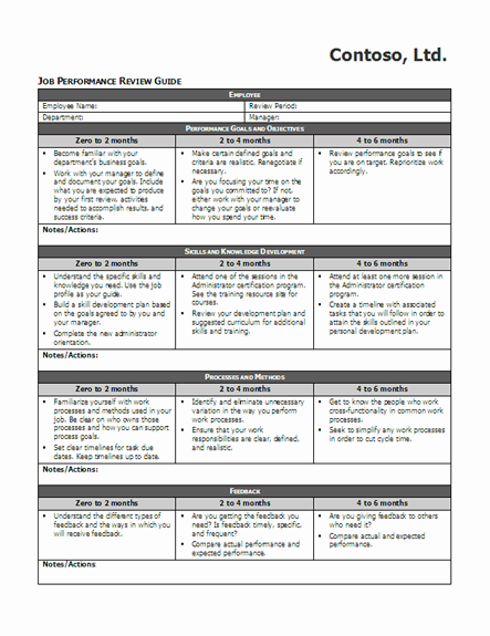 Job Performance Review Template