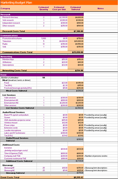 marketing budget planner template