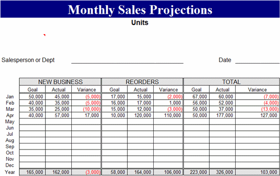Monthly sales projection template forecasts template for Quarterly cash flow projection template excel