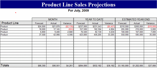 yearly sales forecast template - price line sales projection template forecasts template