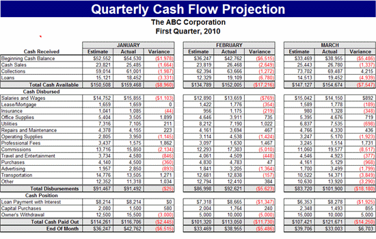 quarterly cash flow projection template