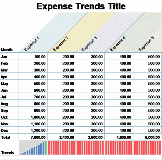 Expense tracking spreadsheet template excel expense template microsoft excel template ms office templates accmission