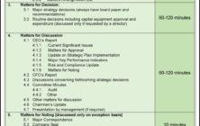 Board Meeting Agenda Format